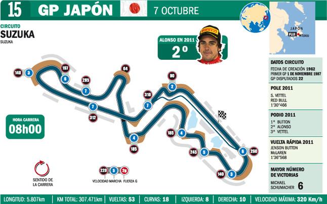 Circuito Japon : Gran premio de japón circuito internacional suzuka