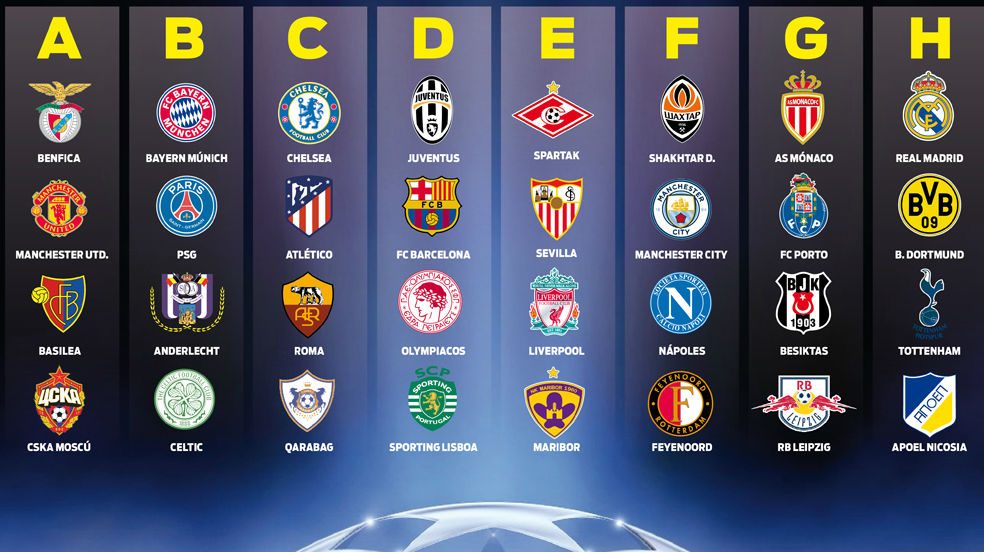 Resultado de imagen para champions league 2018 grupos