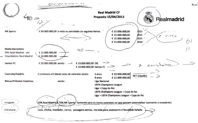 1390555910166 Real Madrid had perfectly hatched Neymar plan worth €105m until Brazilian finally signed for Barcelona [Docs]