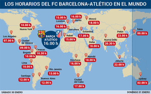 Horarios del Barcelona - Atlético