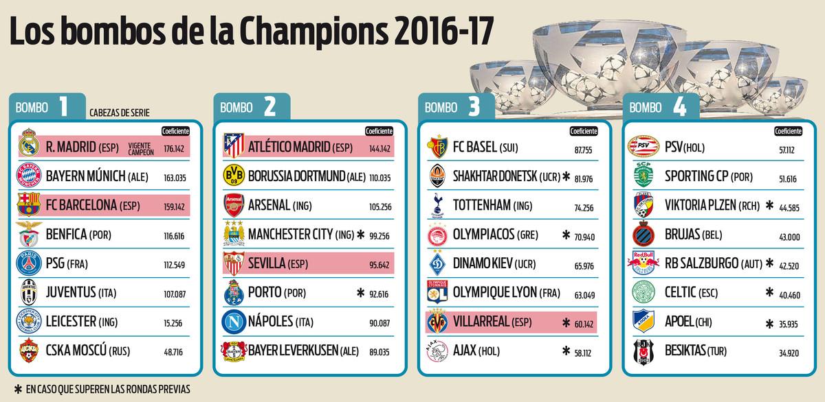 Champions League 2016-17 Bombos-champions-1464559189666