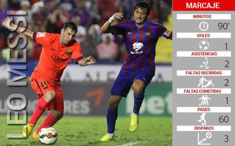 Messi realiz� un partido muy completo