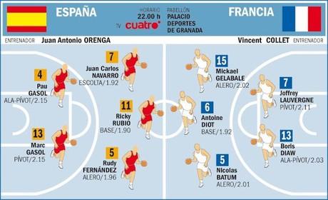Espa�a quiere seguir invicta en el Mundial