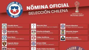 En la convocatoria de Chile, Alexis aparece como jugador del Bayern