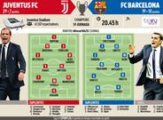 La previa del Juventus - FC Barcelona de la Champions 2017/18