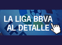 Conoce todos los resultados, n�meros y estad�sticas de la Liga BBVA