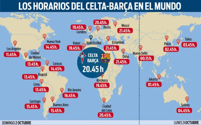 Los horarios y televisiones del Celta-FC Barcelona