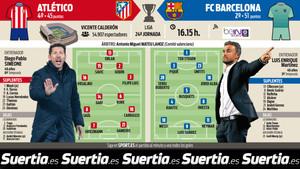 La previa del Atlético - FC Barcelona de la Liga Santander 2016 / 2017