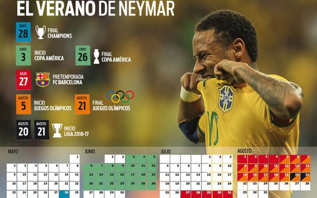 Neymar apuesta por los Juegos