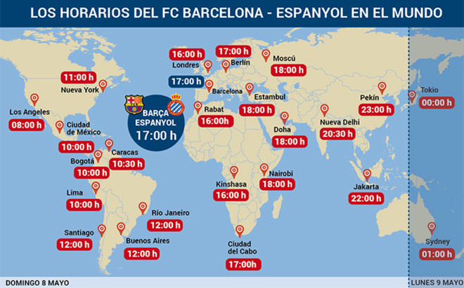 Horarios del Bar�a - Espanyol en el mundo