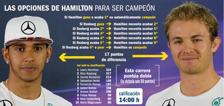 A Hamilton le basta con marcar de cerca a Rosberg, ni siquiera necesita ganar