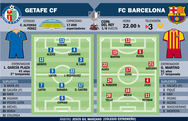 fc barcelona getafe copa rey: