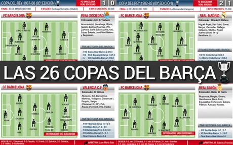 La historia del Barça en la Copa