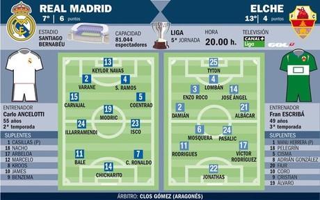El Madrid intentar� seguir su escalada en la tabla