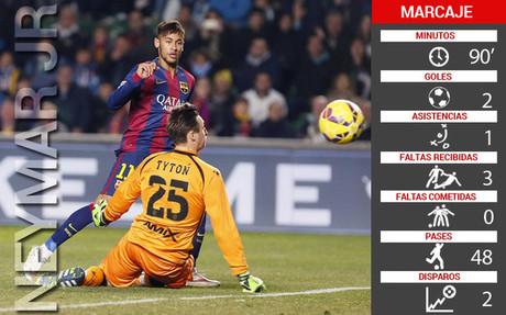 Neymar, l�der del FC Barcelona en Elche