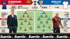 La previa del FC Barcelona - Sevilla FC