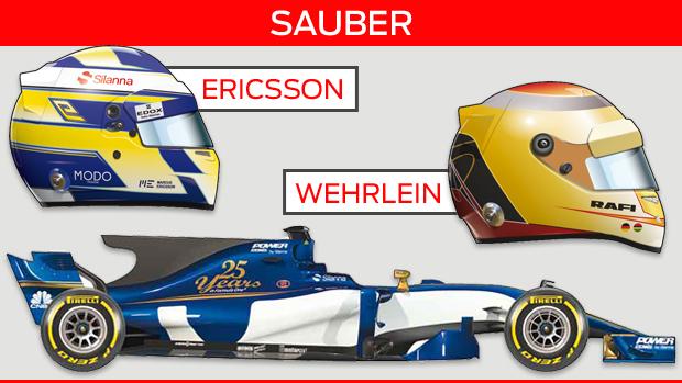 25 años en la Fórmula 1 (ES)