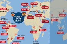 Horarios del Valencia - Bar�a en el mundo