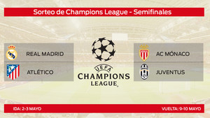 Cuadro de semifinales de Champions League