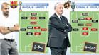 Del Bosqué utilizó el mismo sistema que Guardiola