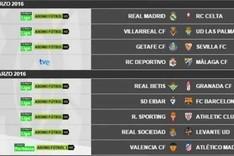 As� queda la 28� jornada de la Liga BBVA