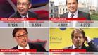 Bartomeu, Laporta, Benedito y Freixa, candidatos oficiales a la presidencia del FC Barcelona