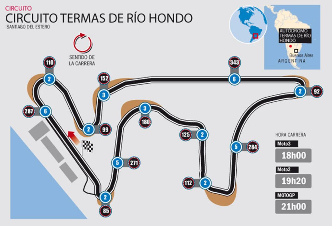 Circuito Termas De Rio Hondo : El circuito de termas río hondo del gp argentina