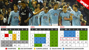 El calendario de Celta y Madrid de aquí a final de temporada