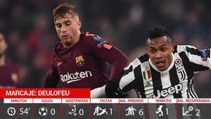 Gerard Deulofeu fue titular en el Juventus Stadium