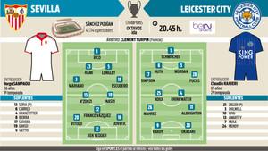 La previa del Sevilla-Leicester