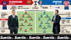 Barça-Sporting: ¡A por el primer pleno al 15!