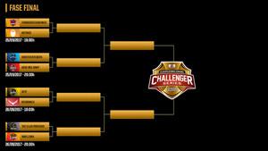 Así queda el cuadro de las Challenger Series
