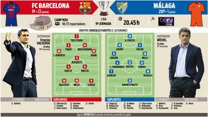 La previa del Barça-Málaga