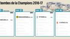 Sorteo Champions: Las 'bolas calientes' del Bar�a
