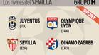 Los rivales del Sevilla