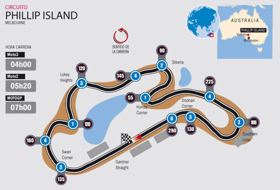 Gran Premio de Australia 2016 Circuito-phillip-island-1458036030278
