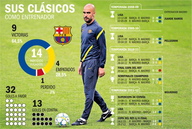 ◀ ◁أحصائيات قبل لكلسيكو (ريال vs برشلونة) من sport.es  ▶ ▷ 1334761153288.jpg