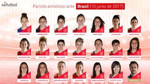 La convocatoria de España para el amistoso contra Brasil