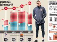 El Barça de Lucho, más eficaz en la segunda parte