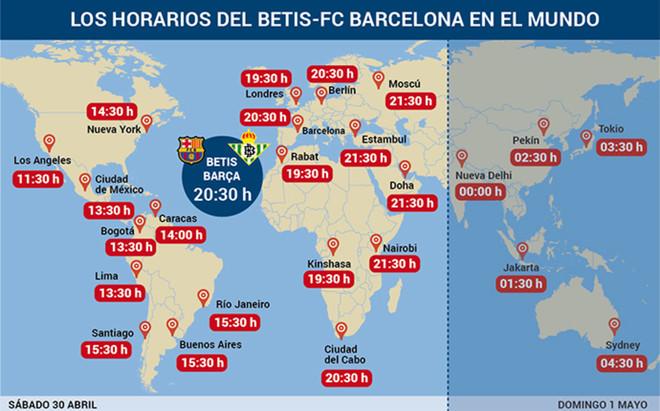 Horarios del Betis - FC Barcelona en el mundo