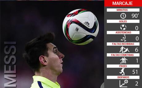 Messi brill� por su visi�n del juego en el Vicente Calder�n