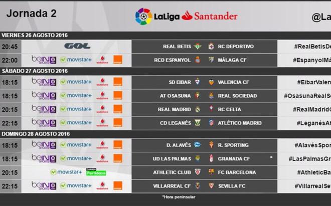 Esta es la segunda jornada de LaLiga 2016/2017
