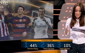 Rajoy, mejor jugador de la jornada