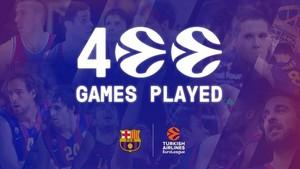 El Barça Lassa cumplirá partidos en Belgrado