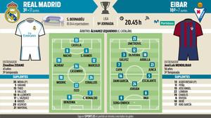 Real Madrid y Eibar se miden en el Bernabéu