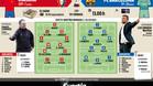 Los posibles onces del Osasuna - Barça