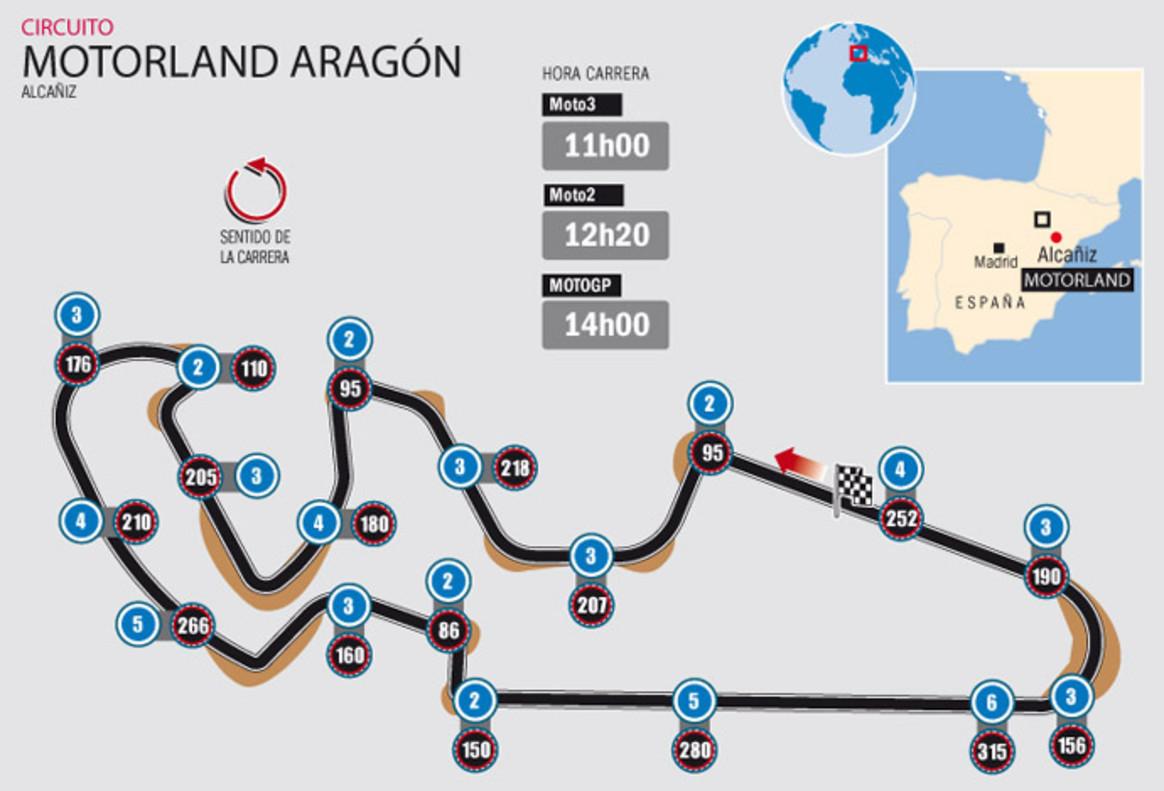 Circuito Aragon : El circuito de motorland aragón del gp motogp