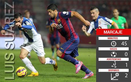 Luis Su�rez jug� un buen partido ante el Espanyol