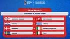 Este es el resultado del sorteo de la repesca del Mundial 2018