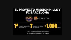 Este es el proyecto del Barça en la China
